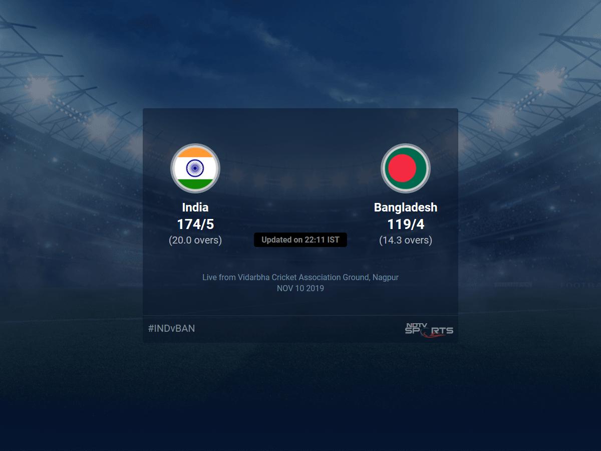 India vs Bangladesh Live Score, Over 11 to 15 Latest Cricket Score, Updates