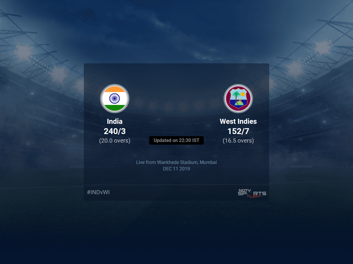 Follow the India vs West Indies 2019/20 live cricket score on