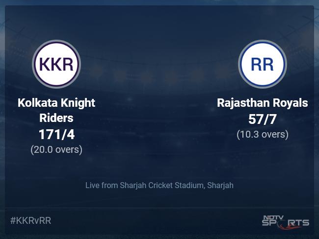 Kolkata Knight Riders vs Rajasthan Royals: IPL 2021 Live Cricket Score, Live Score Of Today's Match on NDTV Sports