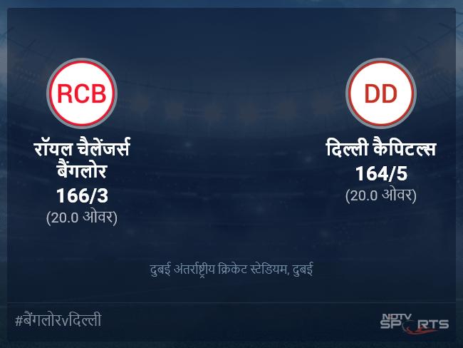 रॉयल चैलेंजर्स बैंगलोर बनाम दिल्ली कैपिटल्स लाइव स्कोर, ओवर 16 से 20 लेटेस्ट क्रिकेट स्कोर अपडेट