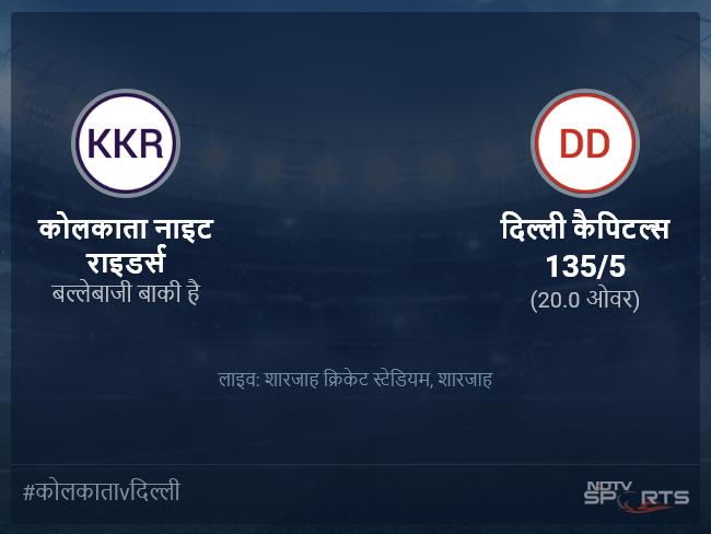 कोलकाता नाइट राइडर्स बनाम दिल्ली कैपिटल्स लाइव स्कोर, ओवर 16 से 20 लेटेस्ट क्रिकेट स्कोर अपडेट