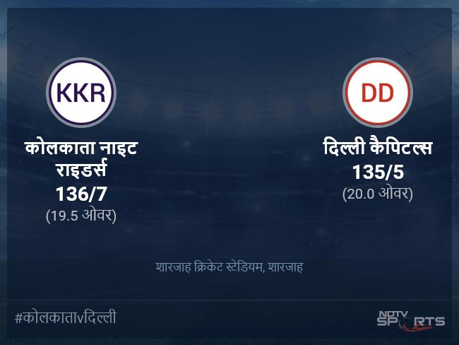दिल्ली कैपिटल्स बनाम कोलकाता नाइट राइडर्स लाइव स्कोर, ओवर 16 से 20 लेटेस्ट क्रिकेट स्कोर अपडेट