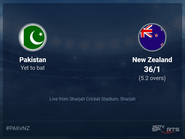 Pakistan vs New Zealand Live Score Ball by Ball, ICC T20 World Cup 2021 Live Cricket Score Of Today's Match on NDTV Sports