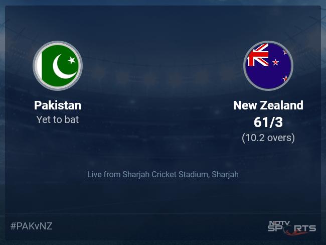 Pakistan vs New Zealand: ICC T20 World Cup 2021 Live Cricket Score, Live Score Of Today's Match on NDTV Sports
