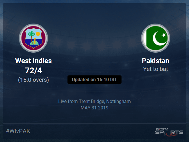 West Indies vs Pakistan Live Score, Over 11 to 15 Latest Cricket Score, Updates