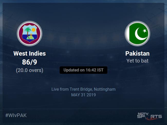 West Indies vs Pakistan Live Score, Over 16 to 20 Latest Cricket Score, Updates