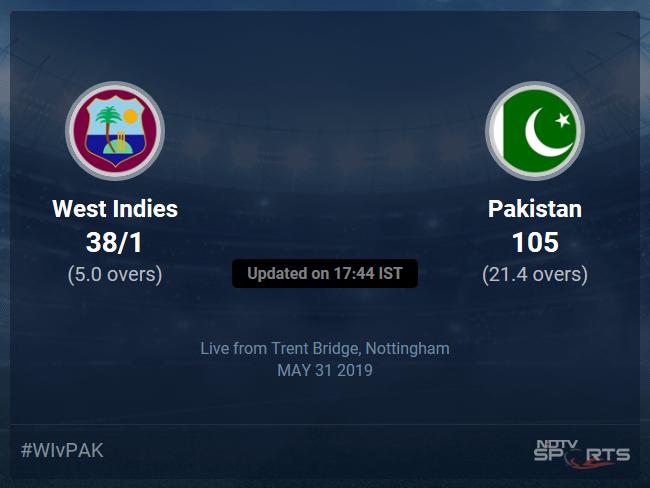 Pakistan vs West Indies Live Score, Over 1 to 5 Latest Cricket Score, Updates