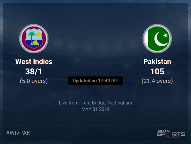 Pakistan vs West Indies Live Score, Over 1 to 5 Latest Cricket Score, Updates