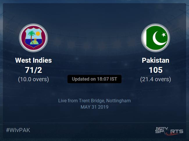 West Indies vs Pakistan Live Score, Over 6 to 10 Latest Cricket Score, Updates