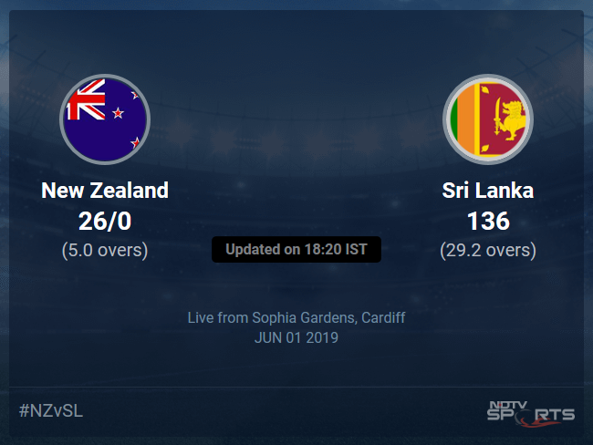 New Zealand vs Sri Lanka Live Score, Over 1 to 5 Latest Cricket Score, Updates