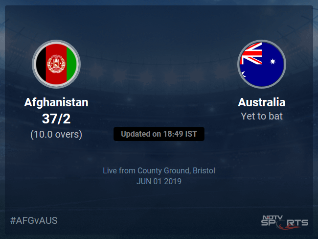 Australia vs Afghanistan Live Score, Over 6 to 10 Latest Cricket Score, Updates
