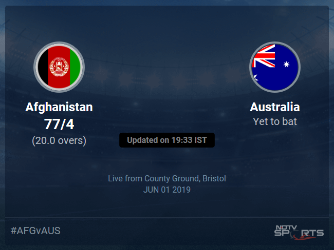 Afghanistan vs Australia Live Score, Over 16 to 20 Latest Cricket Score, Updates