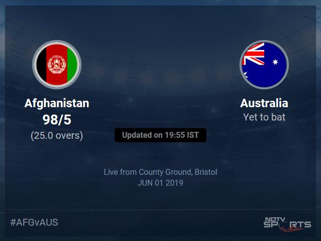 Afghanistan vs Australia Live Score, Over 21 to 25 Latest Cricket Score, Updates