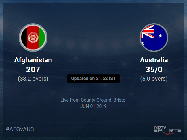 Australia vs Afghanistan Live Score, Over 1 to 5 Latest Cricket Score, Updates
