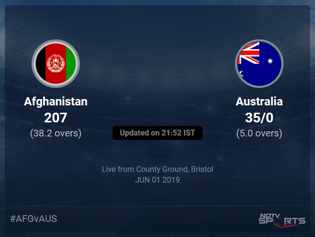 Australia vs Afghanistan Live Score, Over 1 to 5 Latest Cricket Score, Updates