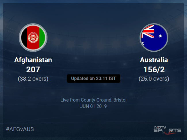 Australia vs Afghanistan Live Score, Over 21 to 25 Latest Cricket Score, Updates