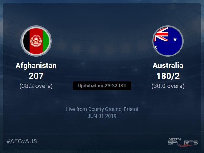 Afghanistan vs Australia Live Score, Over 26 to 30 Latest Cricket Score, Updates