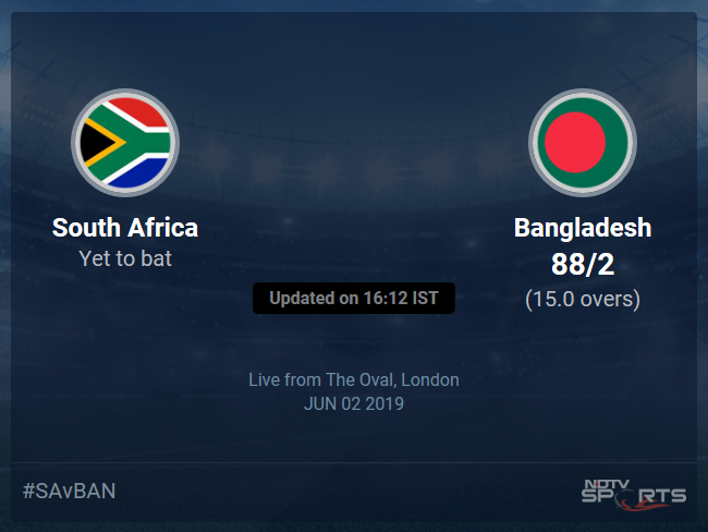 Bangladesh vs South Africa Live Score, Over 11 to 15 Latest Cricket Score, Updates