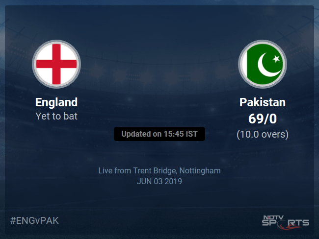 England vs Pakistan Live Score, Over 6 to 10 Latest Cricket Score, Updates