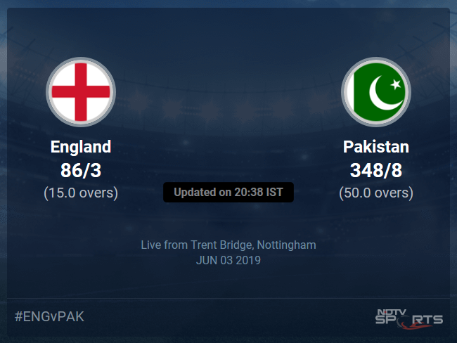 England vs Pakistan Live Score, Over 11 to 15 Latest Cricket Score, Updates