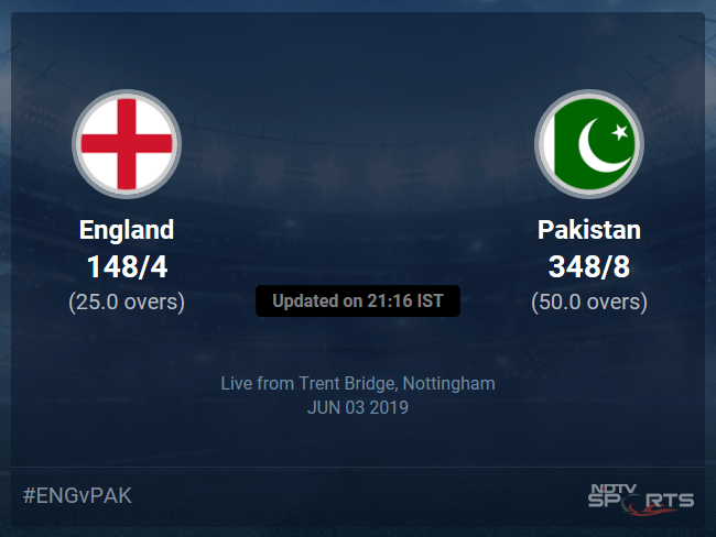 England vs Pakistan Live Score, Over 21 to 25 Latest Cricket Score, Updates