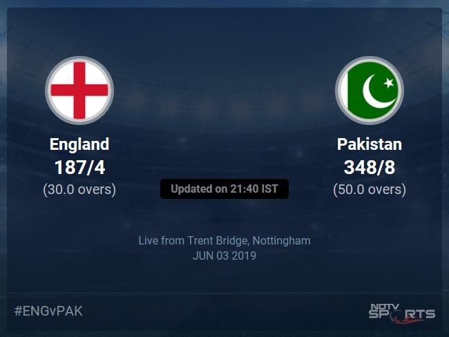 England vs Pakistan Live Score, Over 26 to 30 Latest Cricket Score, Updates