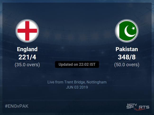 Pakistan vs England Live Score, Over 31 to 35 Latest Cricket Score, Updates