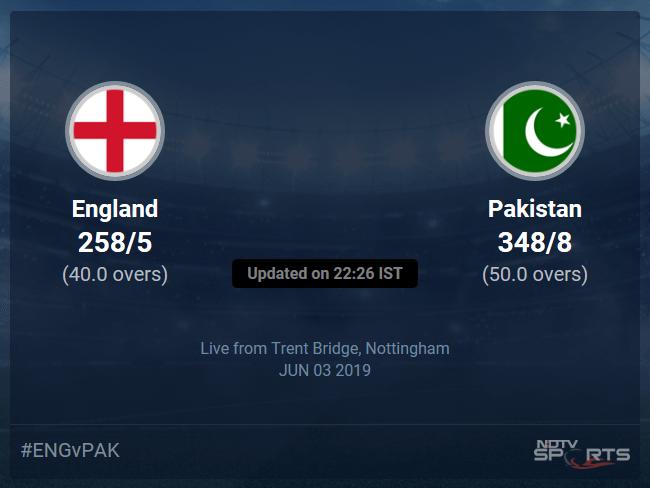 England vs Pakistan Live Score, Over 36 to 40 Latest Cricket Score, Updates
