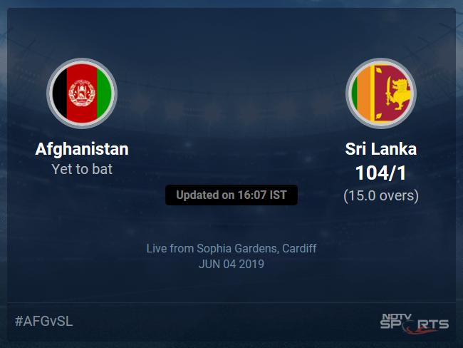 Afghanistan vs Sri Lanka Live Score, Over 11 to 15 Latest Cricket Score, Updates