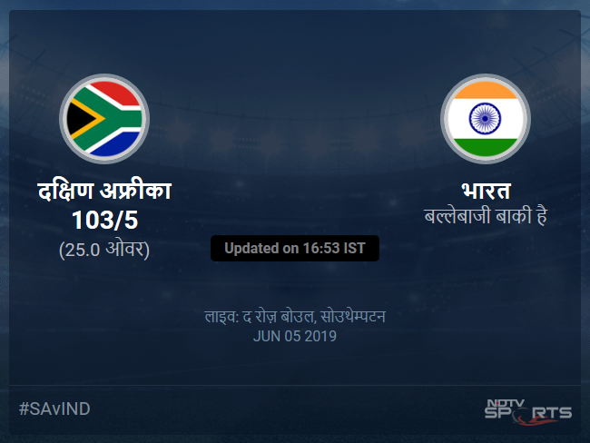 South Africa vs India live score over Match 8 ODI 21 25 updates