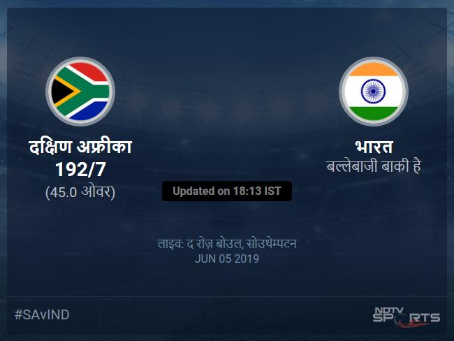 South Africa vs India live score over Match 8 ODI 41 45 updates