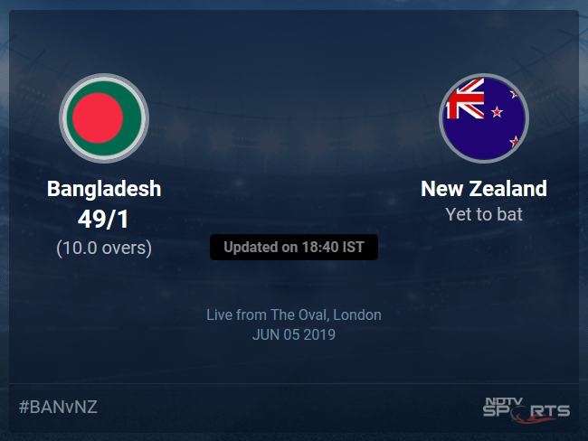 Bangladesh vs New Zealand Live Score, Over 6 to 10 Latest Cricket Score, Updates