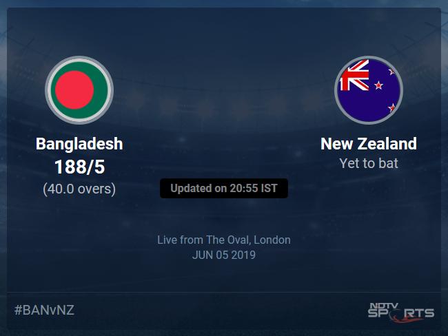 New Zealand vs Bangladesh Live Score, Over 36 to 40 Latest Cricket Score, Updates