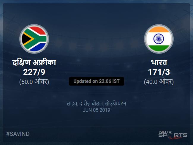 South Africa vs India live score over Match 8 ODI 36 40 updates