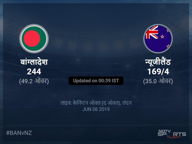 बांग्लादेश बनाम न्यूजीलैंड लाइव स्कोर, ओवर 31 से 35 लेटेस्ट क्रिकेट स्कोर अपडेट