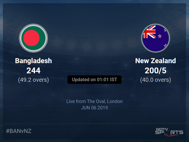 Bangladesh vs New Zealand Live Score, Over 36 to 40 Latest Cricket Score, Updates