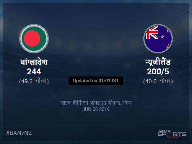 न्यूजीलैंड बनाम बांग्लादेश लाइव स्कोर, ओवर 36 से 40 लेटेस्ट क्रिकेट स्कोर अपडेट