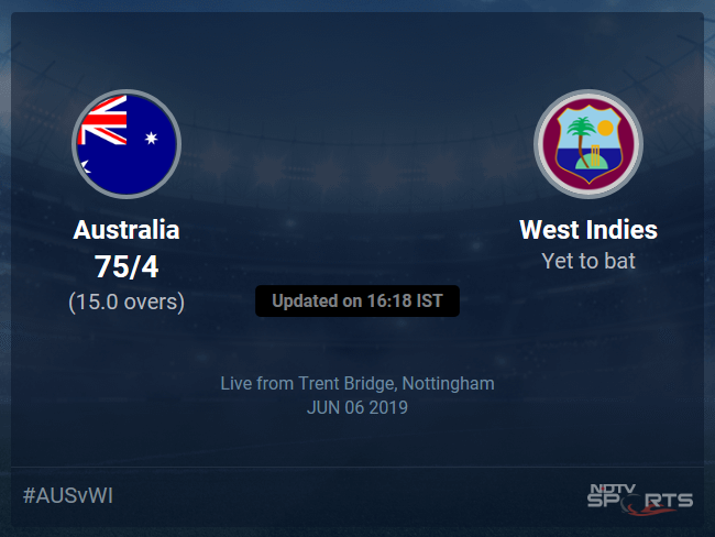 Australia vs West Indies Live Score, Over 11 to 15 Latest Cricket Score, Updates