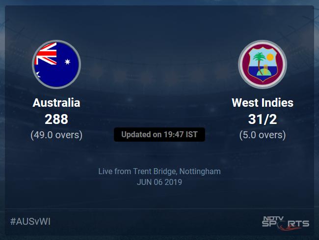 Australia vs West Indies Live Score, Over 1 to 5 Latest Cricket Score, Updates