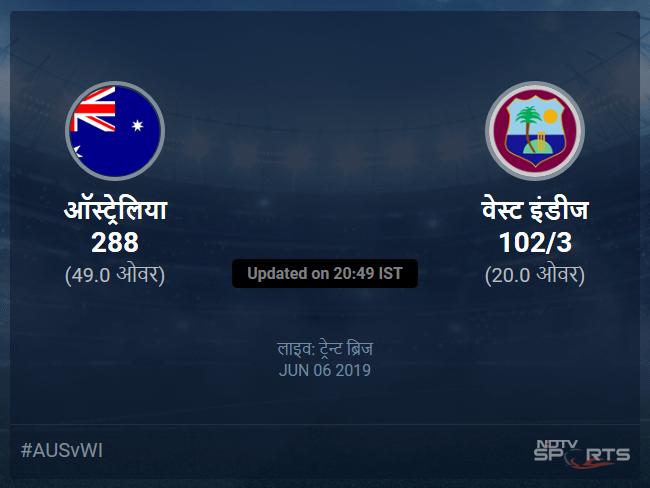 Australia vs West Indies live score over Match 10 ODI 16 20 updates