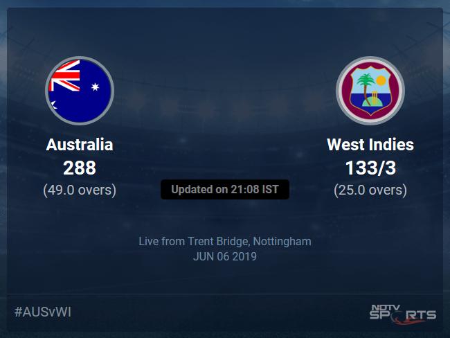 Australia vs West Indies Live Score, Over 21 to 25 Latest Cricket Score, Updates