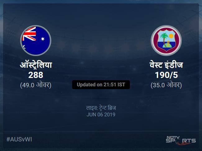 Australia vs West Indies live score over Match 10 ODI 31 35 updates