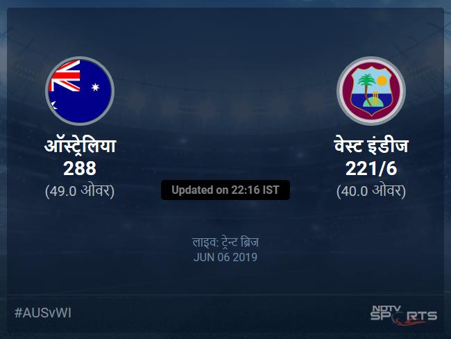 वेस्ट इंडीज बनाम ऑस्ट्रेलिया लाइव स्कोर, ओवर 36 से 40 लेटेस्ट क्रिकेट स्कोर अपडेट