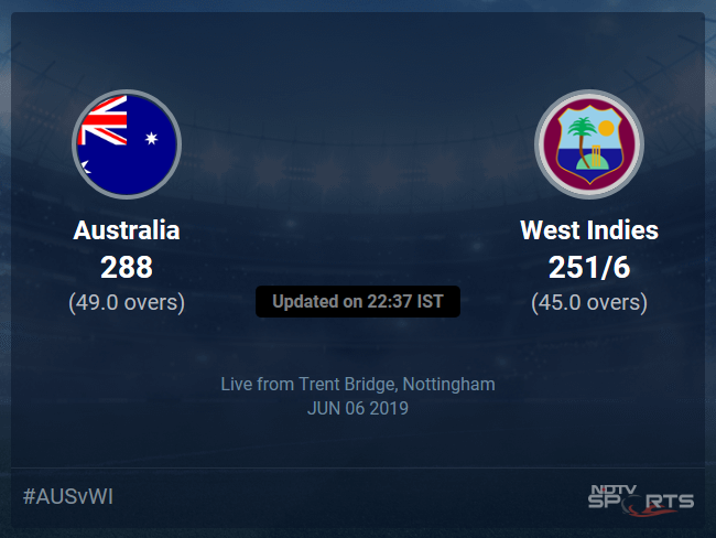 Australia vs West Indies Live Score, Over 41 to 45 Latest Cricket Score, Updates