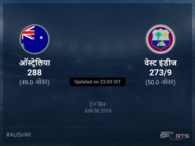 ऑस्ट्रेलिया बनाम वेस्ट इंडीज लाइव स्कोर, ओवर 46 से 50 लेटेस्ट क्रिकेट स्कोर अपडेट