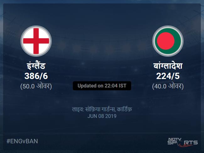 बांग्लादेश बनाम इंग्लैंड लाइव स्कोर, ओवर 36 से 40 लेटेस्ट क्रिकेट स्कोर अपडेट