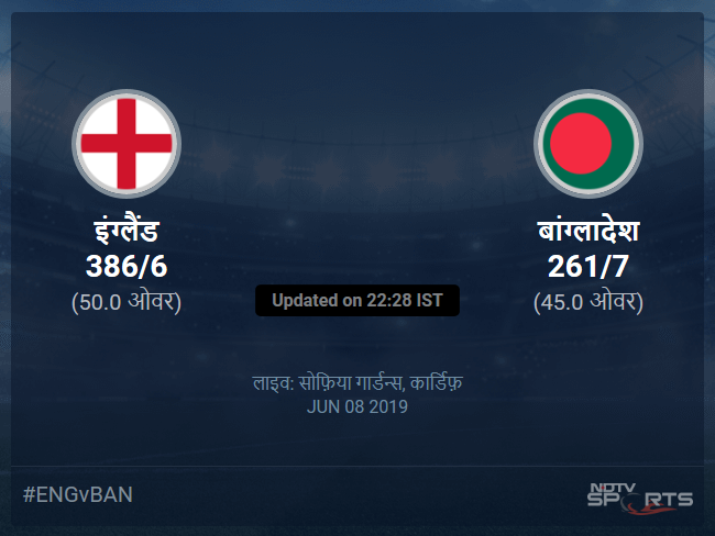 इंग्लैंड बनाम बांग्लादेश लाइव स्कोर, ओवर 41 से 45 लेटेस्ट क्रिकेट स्कोर अपडेट