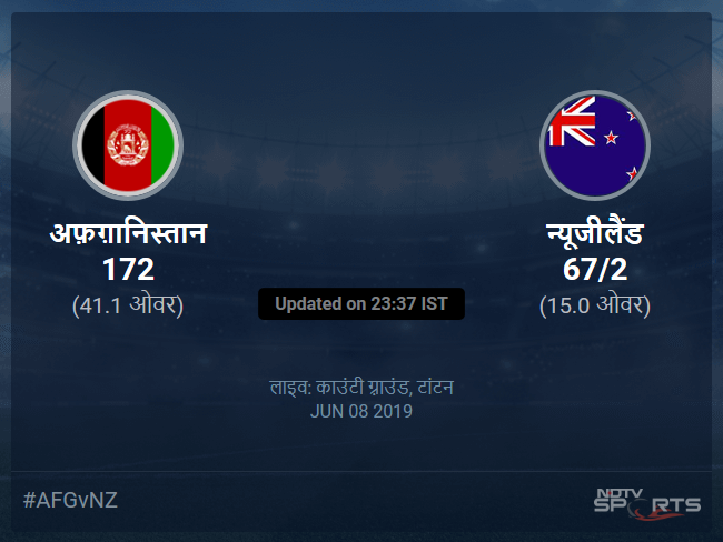 अफ़ग़ानिस्तान बनाम न्यूजीलैंड लाइव स्कोर, ओवर 11 से 15 लेटेस्ट क्रिकेट स्कोर अपडेट