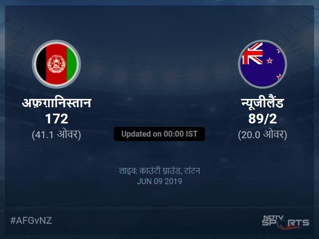 अफ़ग़ानिस्तान बनाम न्यूजीलैंड लाइव स्कोर, ओवर 16 से 20 लेटेस्ट क्रिकेट स्कोर अपडेट