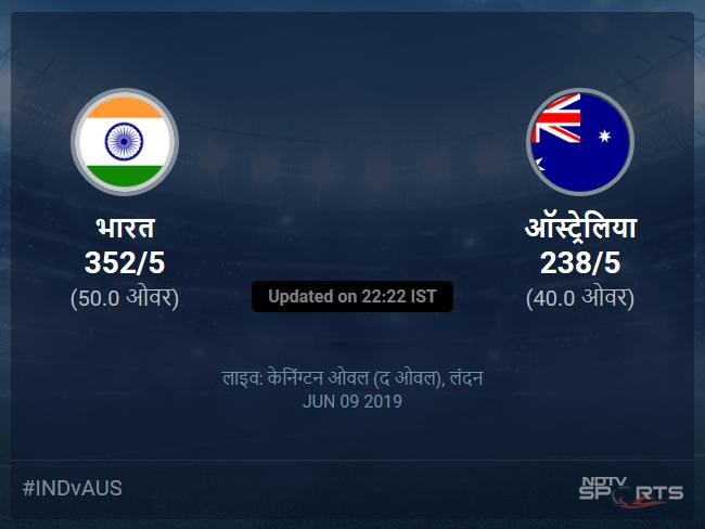 भारत बनाम ऑस्ट्रेलिया लाइव स्कोर, ओवर 36 से 40 लेटेस्ट क्रिकेट स्कोर अपडेट